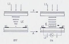 300px-diagram_lcd_ips